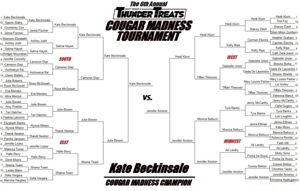 CougarMadnessBracket_final