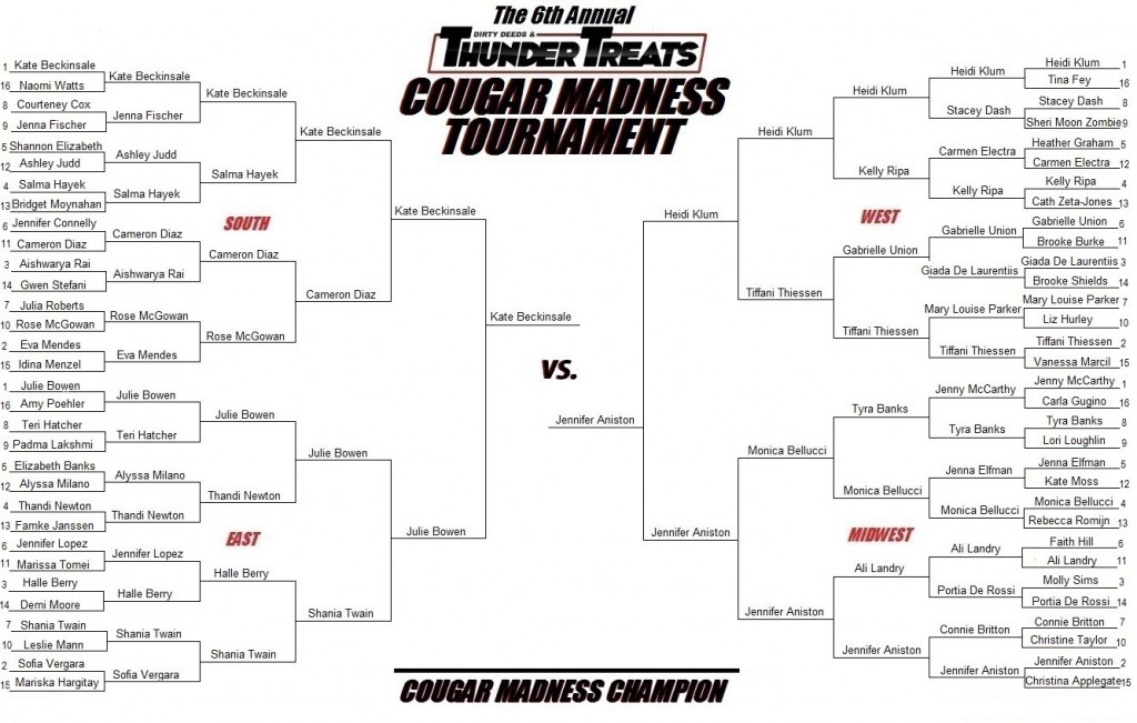 CougarMadnessBracket_finals