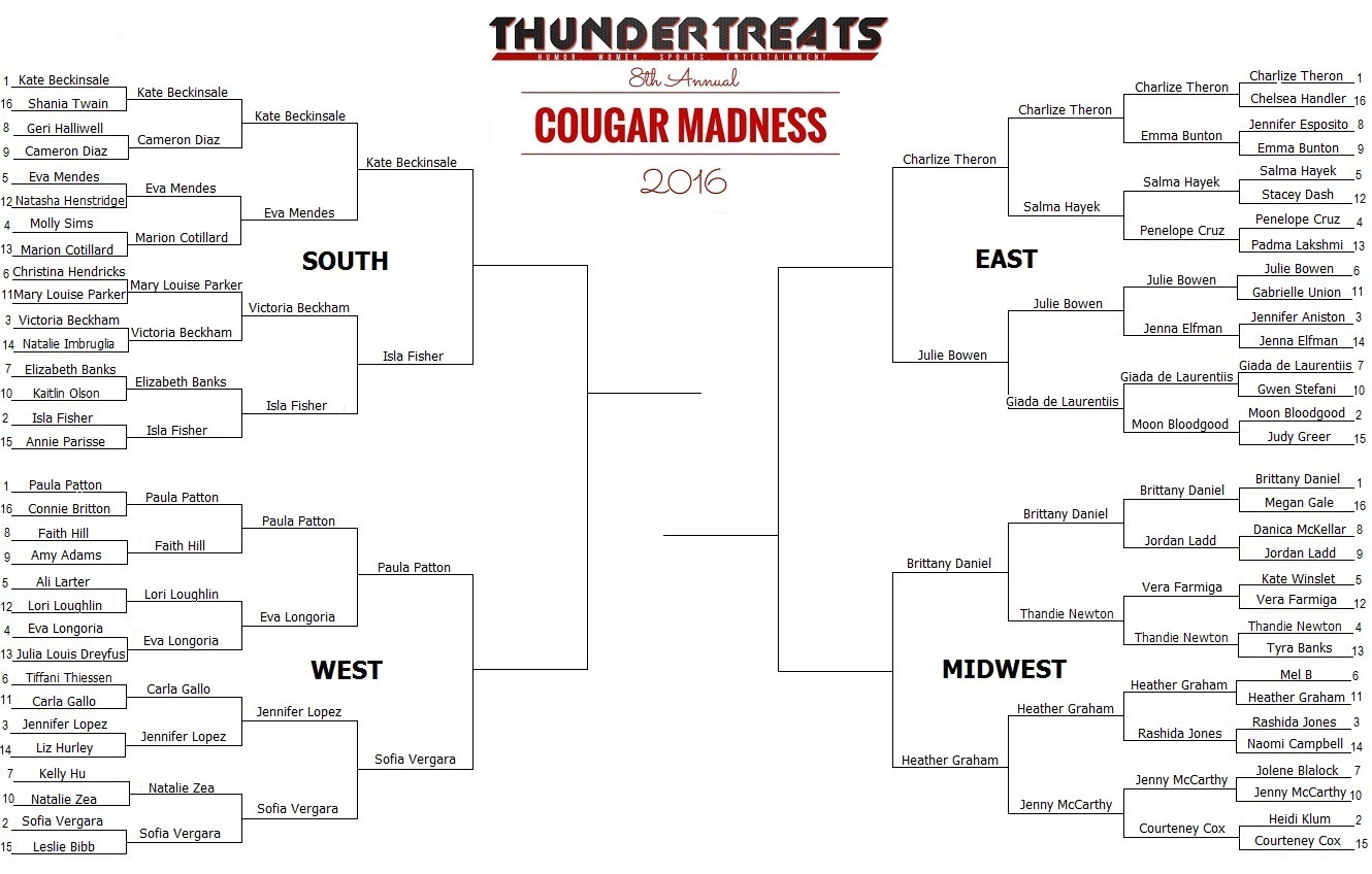 CougarMadnessBracket_2016_erotic8