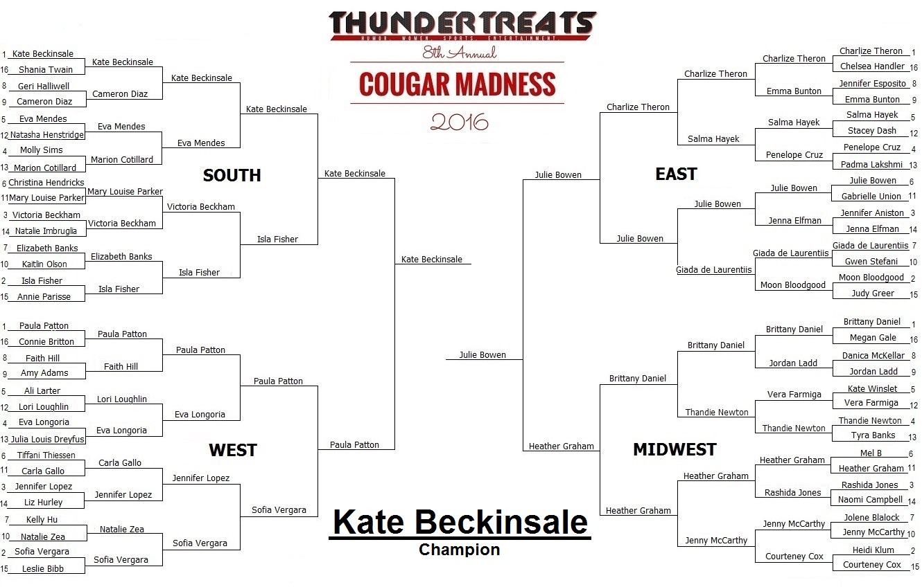 CougarMadnessBracket_2016_beckinsale