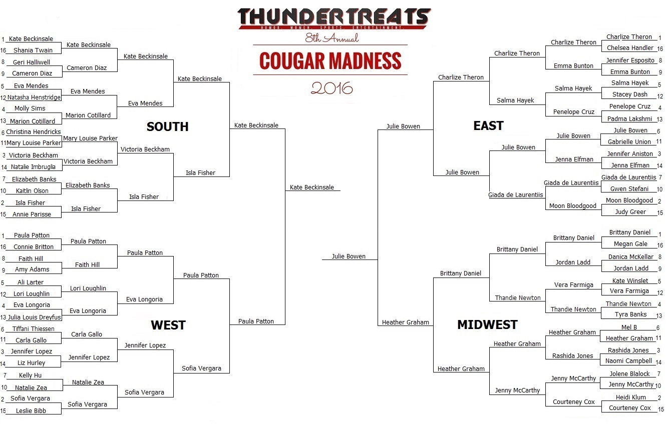CougarMadnessBracket_2016_final