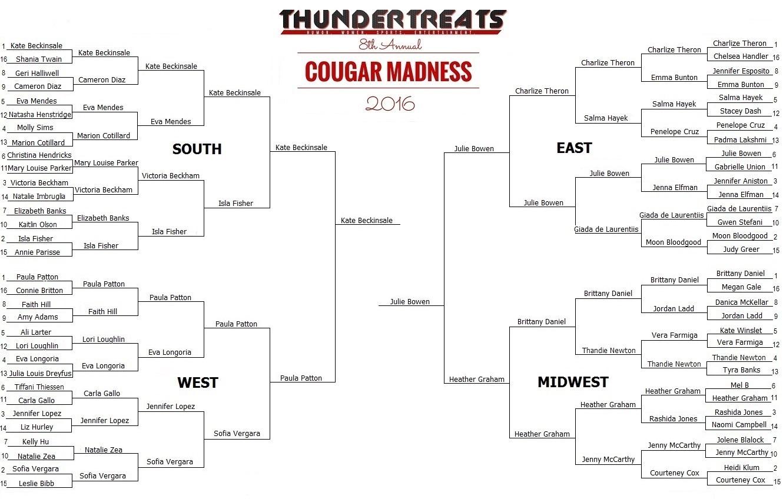 CougarMadnessBracket_2016_final
